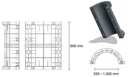 GEOTUB Rundschalungen für über 100 runde Betonsäulen