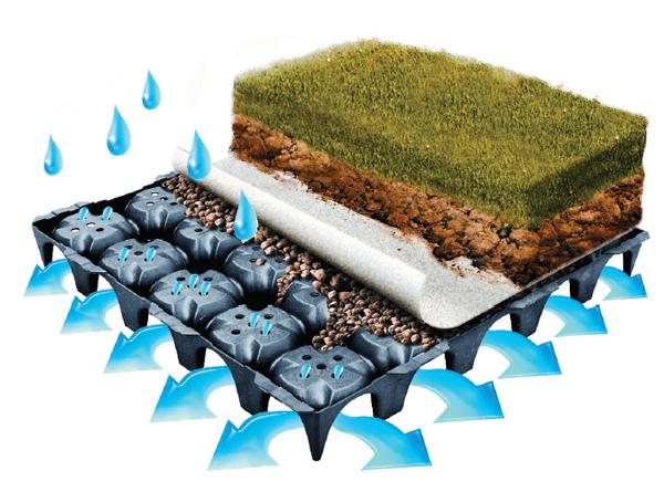DRAINROOF Dachbegrünung für nachhaltiges Wasser-Management